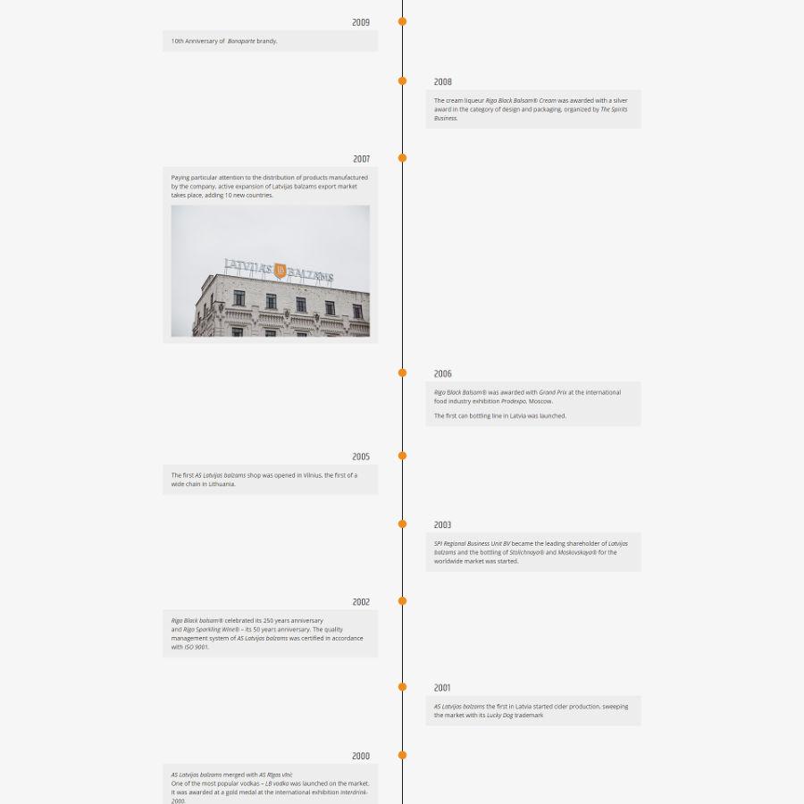 Web design for Latvijas Balzams, history timeline